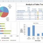 Tableaux Croisés Dynamiques Excel